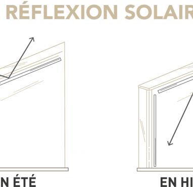 TAUX DE REFLEXION SOLAIRE REFLEXSOL